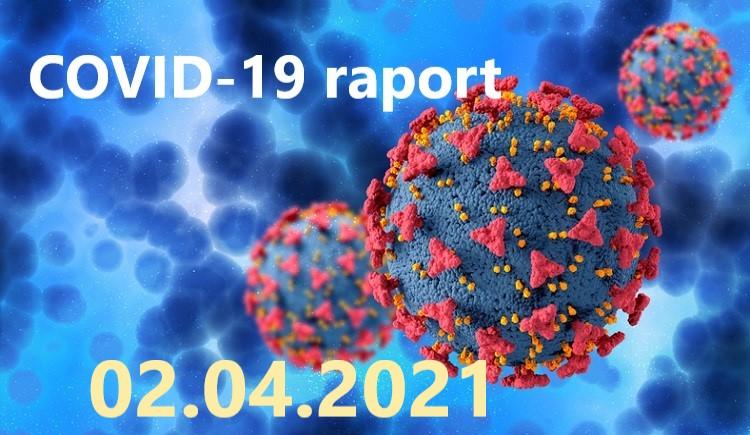Tratamentul COVID-19 2 aprilie 2021